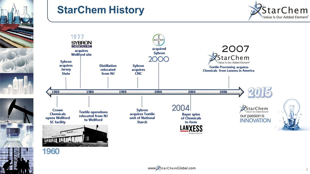 StarChem History