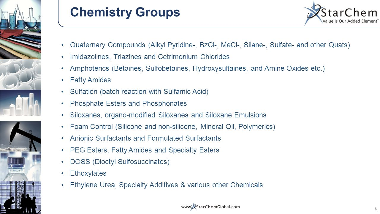 Chemistry Groups Quaternary Compounds (Alkyl Pyridine-, BzCl-, MeCl-, Silane-, Sulfate- and other Quats)