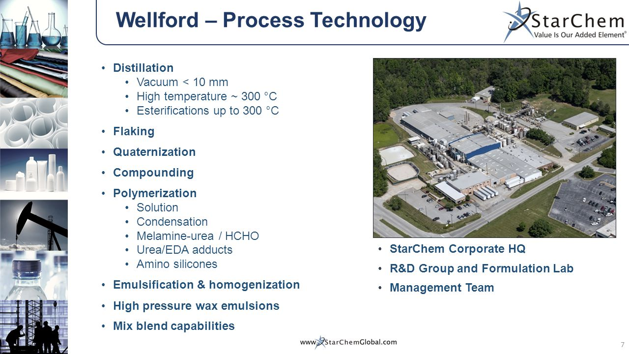 Wellford – Process Technology