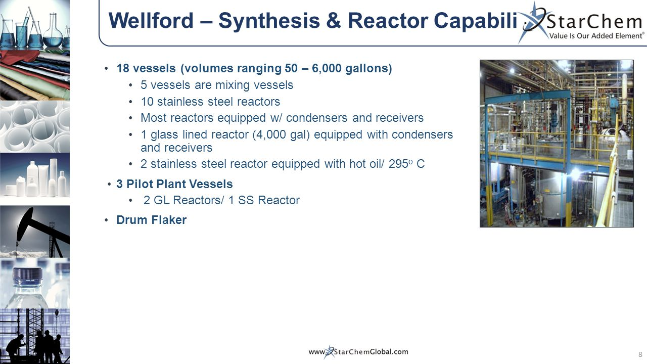 Wellford – Synthesis & Reactor Capability