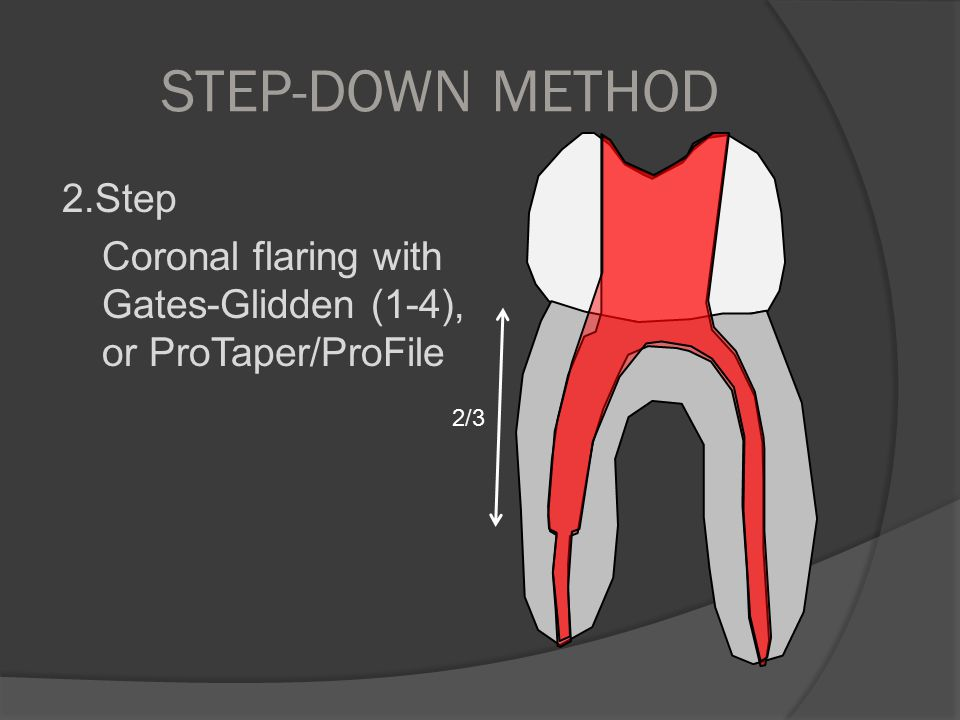STEP-DOWN METHOD 2.Step Coronal flaring with Gates-Glidden (1-4), or ProTaper/ProFile 2/3