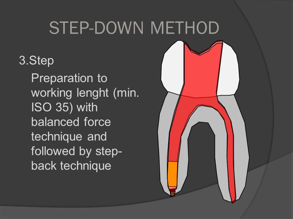 STEP-DOWN METHOD 3.Step Preparation to working lenght (min.