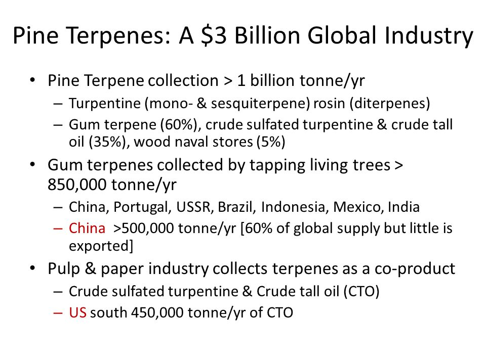 Pine Terpenes: A $3 Billion Global Industry