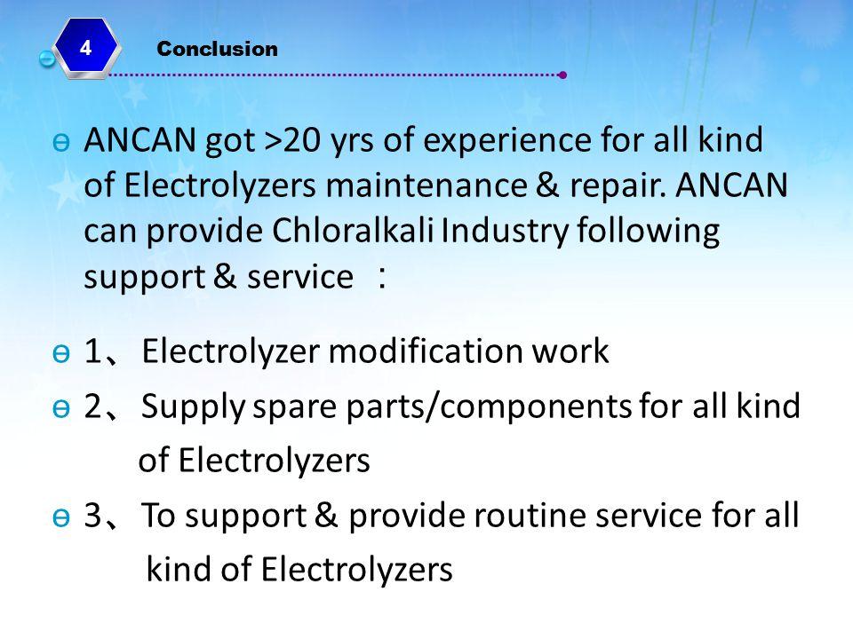 1、Electrolyzer modification work