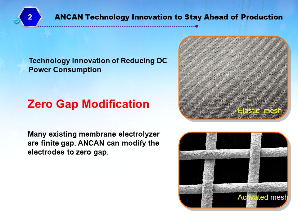 ANCAN Technology Innovation to Stay Ahead of Production