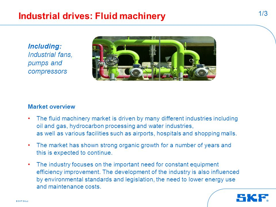 Industrial drives: Fluid machinery