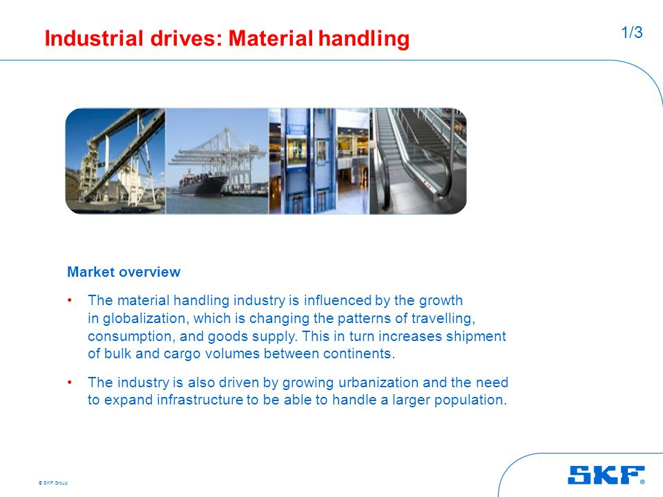 Industrial drives: Material handling