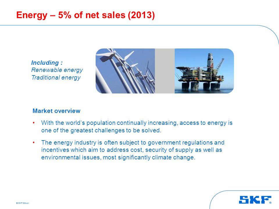 Energy – 5% of net sales (2013)
