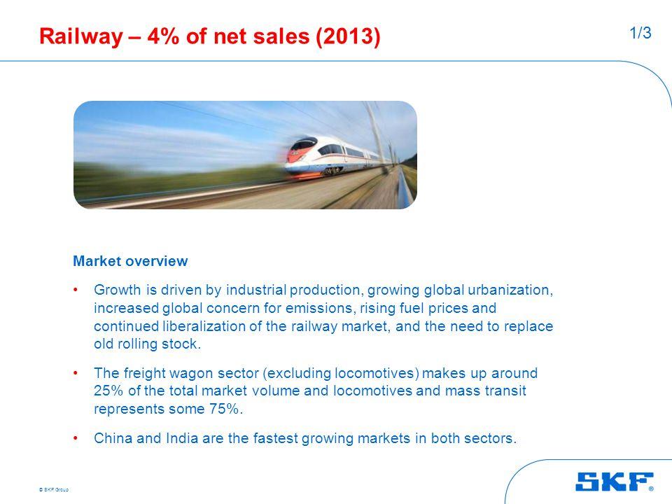 Railway – 4% of net sales (2013)