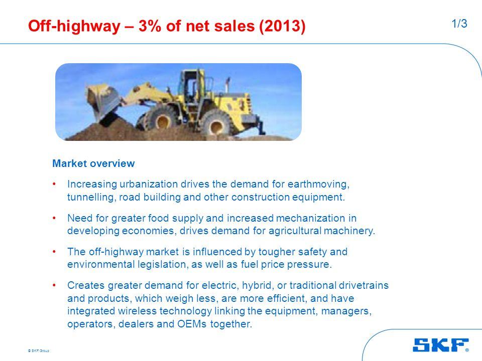 Off-highway – 3% of net sales (2013)