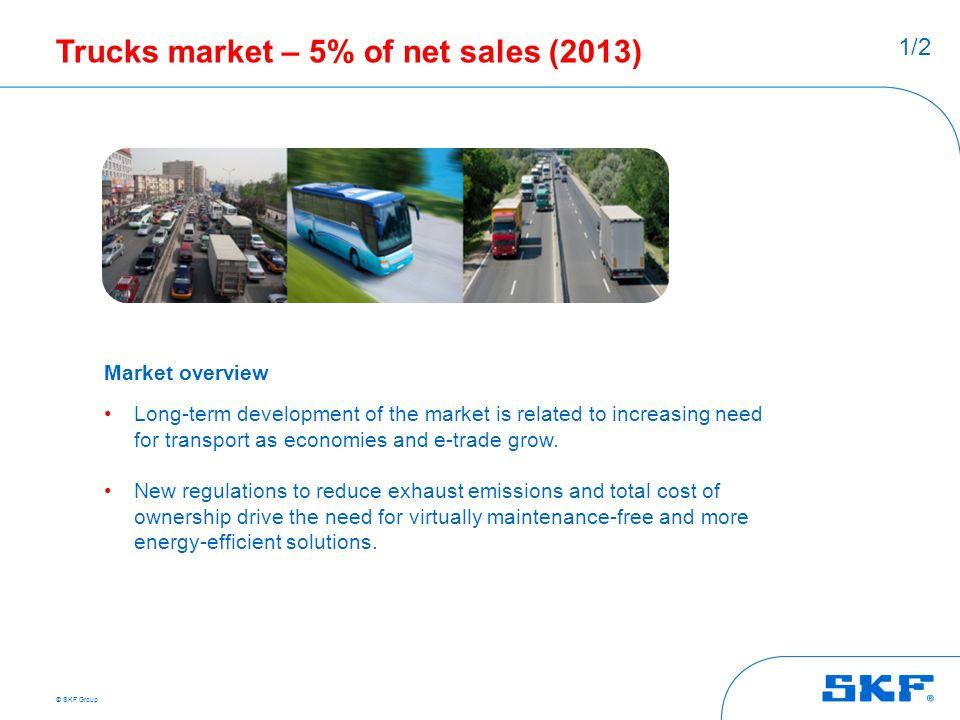 Trucks market – 5% of net sales (2013)