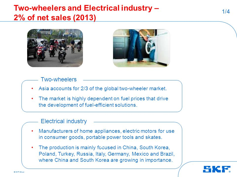 Two-wheelers and Electrical industry – 2% of net sales (2013)