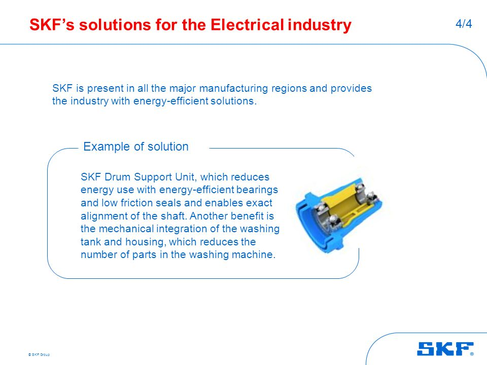 SKF's solutions for the Electrical industry