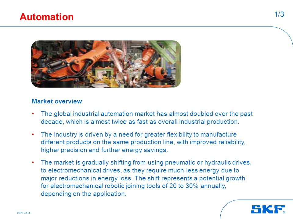 Automation 1/3 Market overview