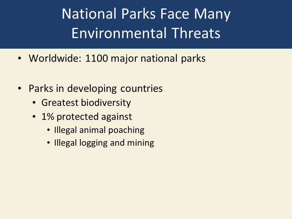 National Parks Face Many Environmental Threats