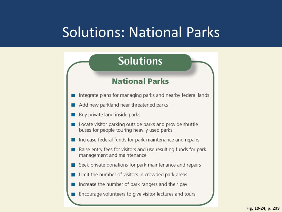 Solutions: National Parks
