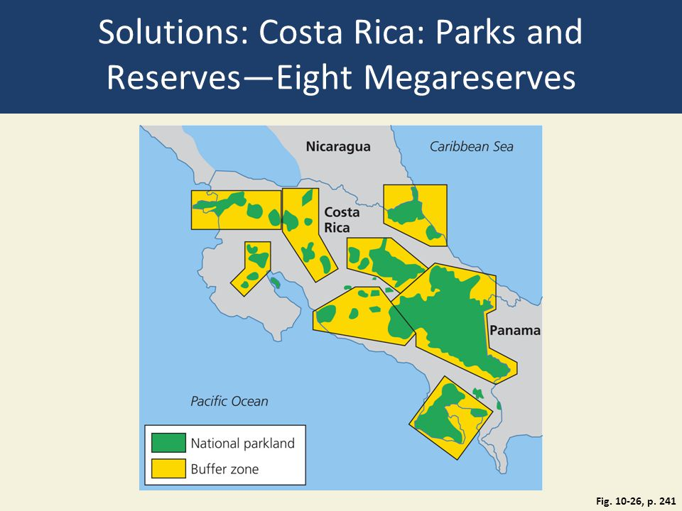 Solutions: Costa Rica: Parks and Reserves—Eight Megareserves