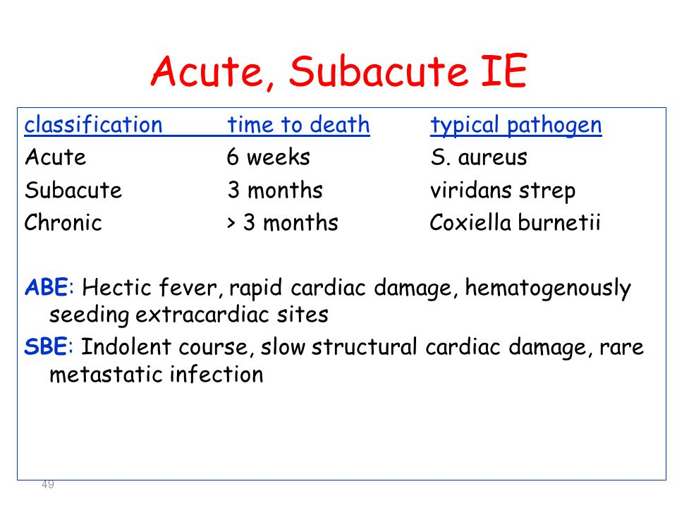Acute, Subacute IE classification time to death typical pathogen