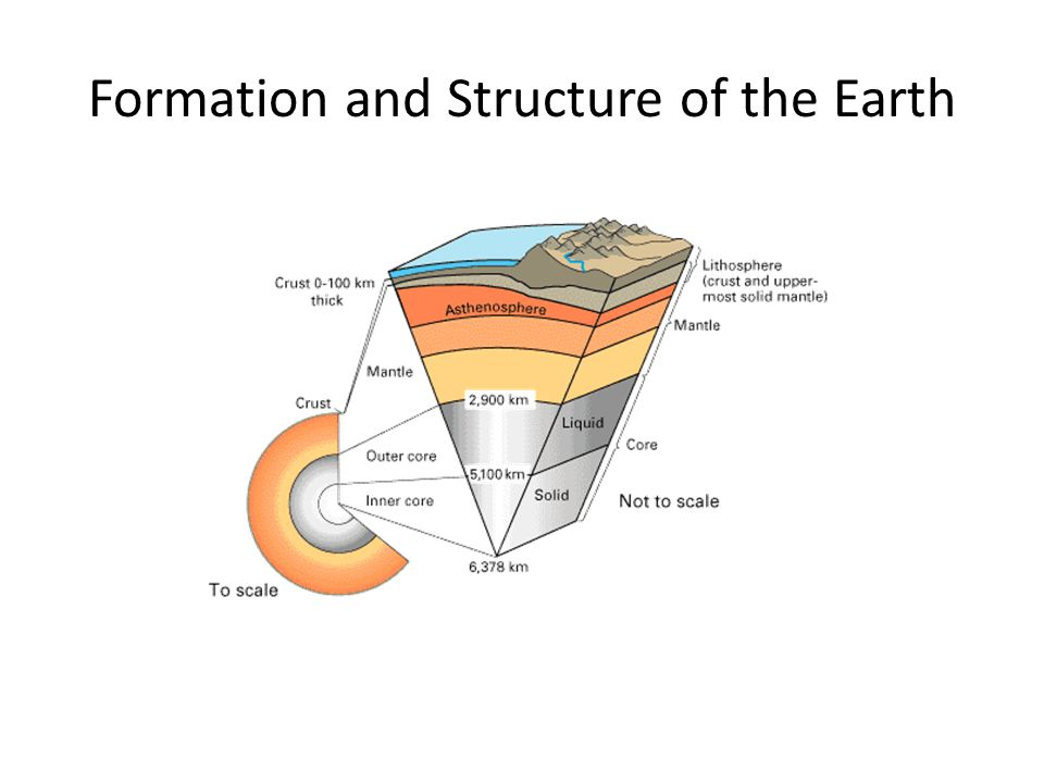 Formation and Structure of the Earth