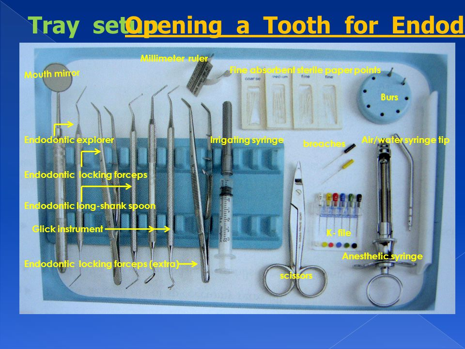 Opening a Tooth for Endodontic Therapy