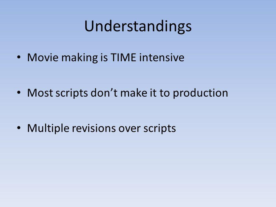Understandings Movie making is TIME intensive