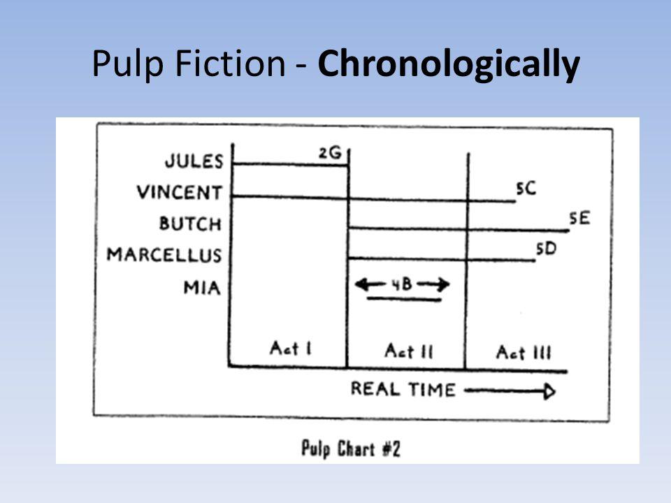 Pulp Fiction - Chronologically