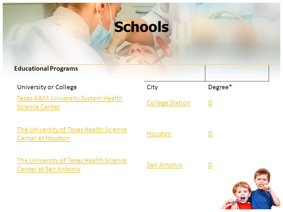 Schools Educational Programs University or College City Degree*