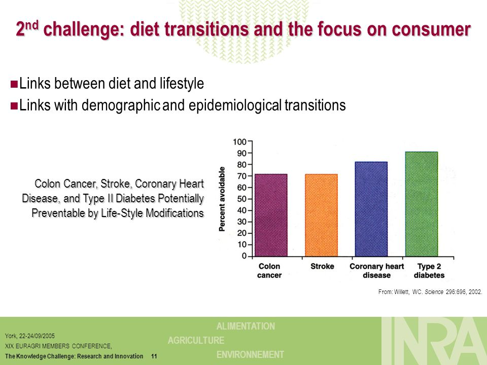 2nd challenge: diet transitions and the focus on consumer