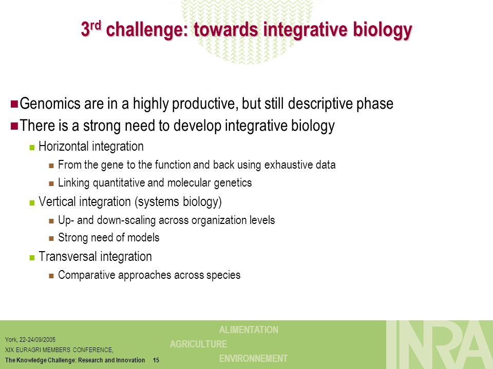 3rd challenge: towards integrative biology