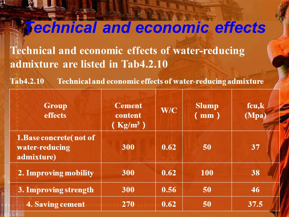 Technical and economic effects