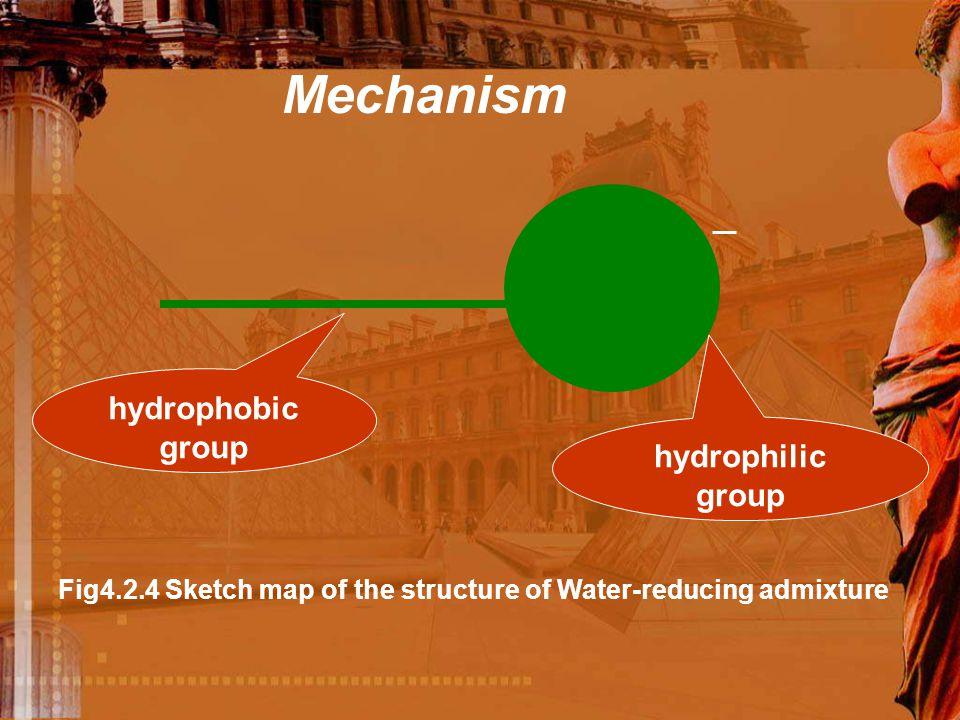 Mechanism hydrophobic group hydrophilic group