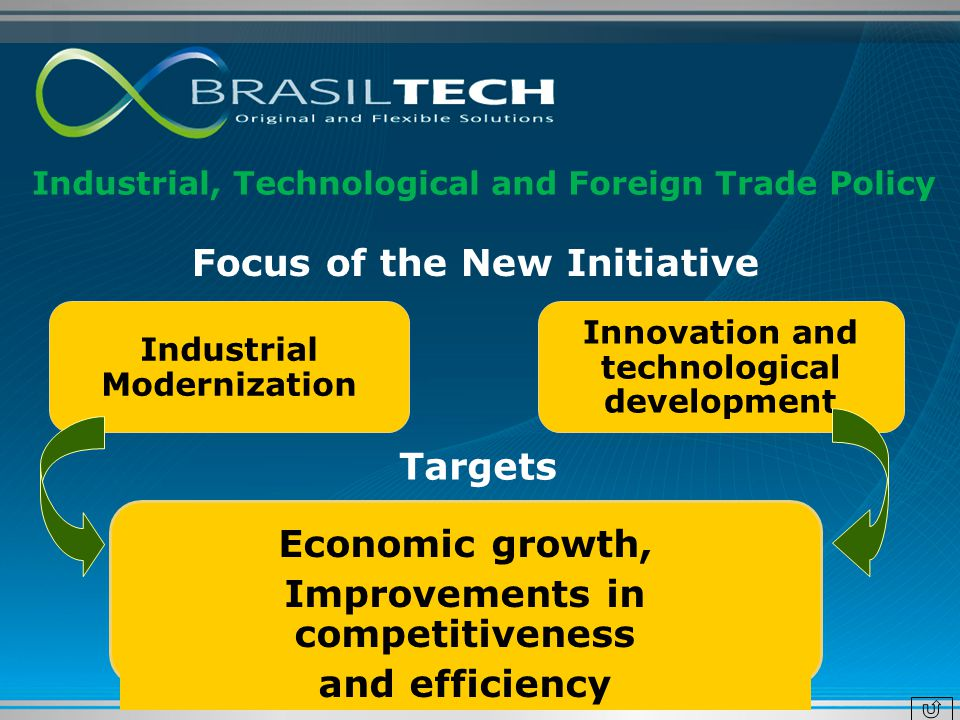 Focus of the New Initiative Improvements in competitiveness
