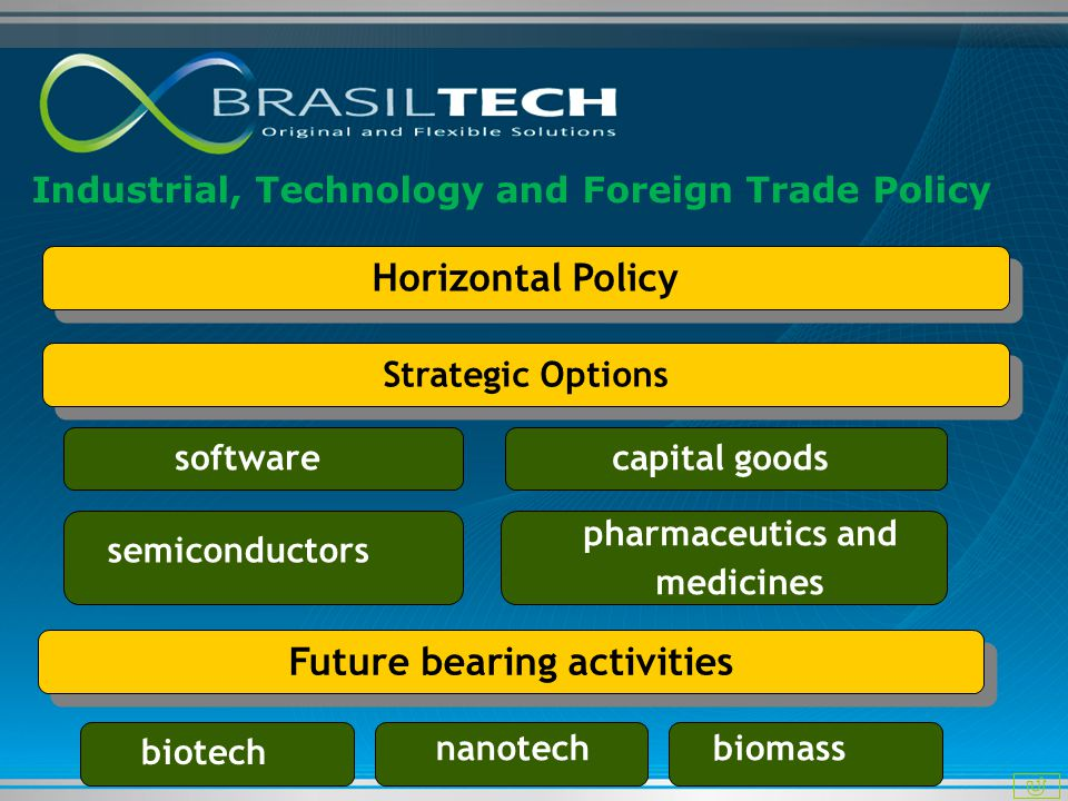 pharmaceutics and medicines Future bearing activities