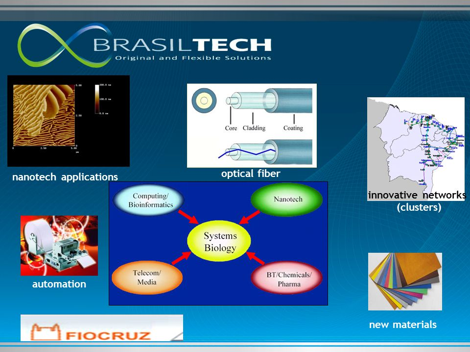 optical fiber nanotech applications innovative networks (clusters) automation new materials