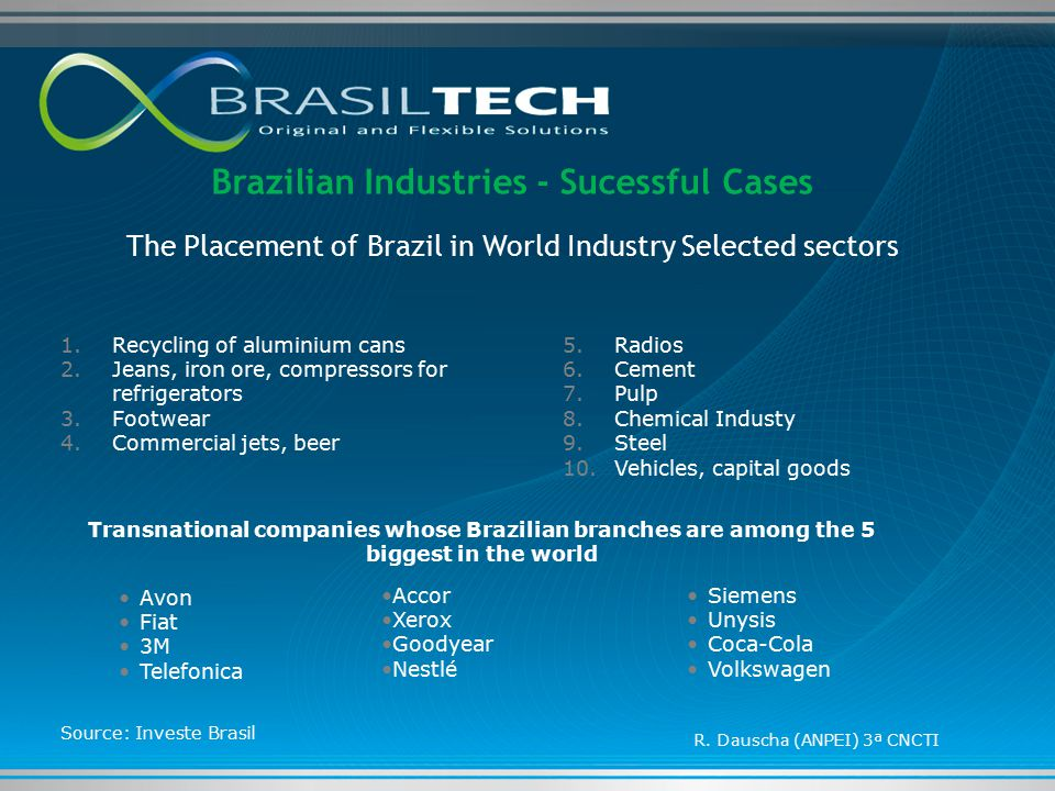 Brazilian Industries - Sucessful Cases