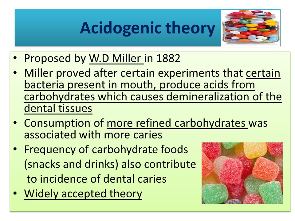 Acidogenic theory Proposed by W.D Miller in 1882