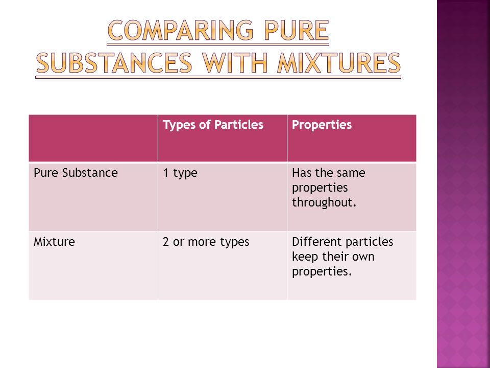 Comparing Pure Substances with Mixtures