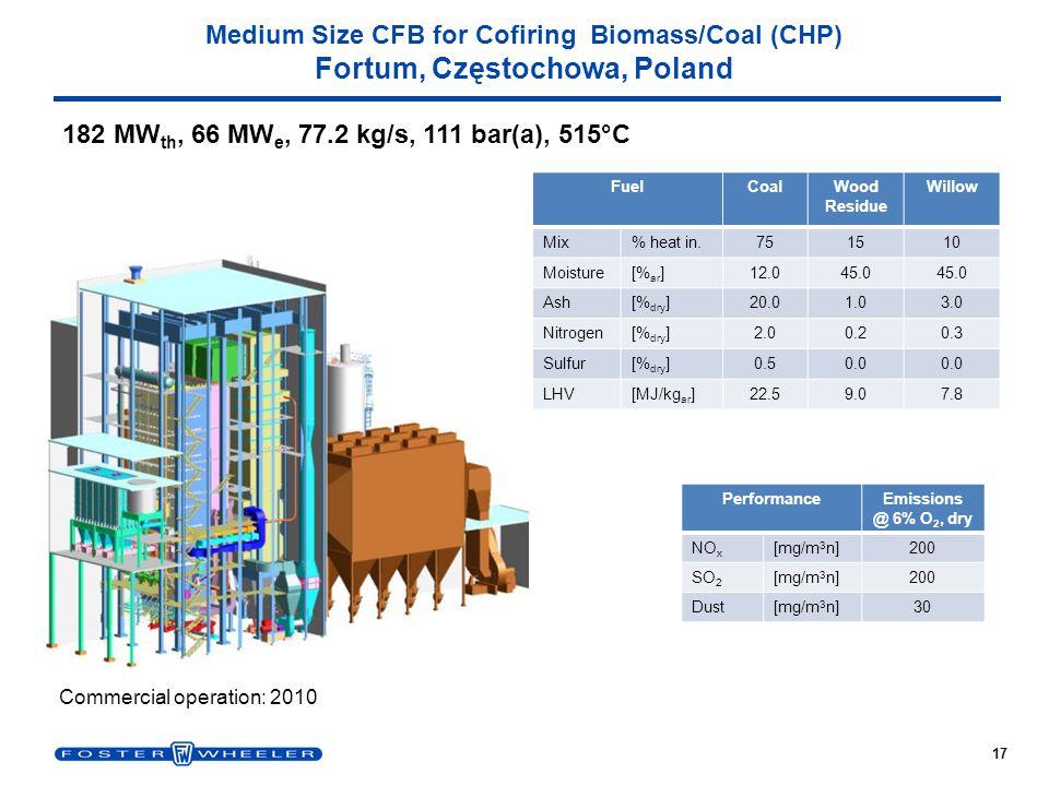 455 MWth, 200 MWe, 160/143 kg/s, 164/40.5 bar(a), 560/560°C