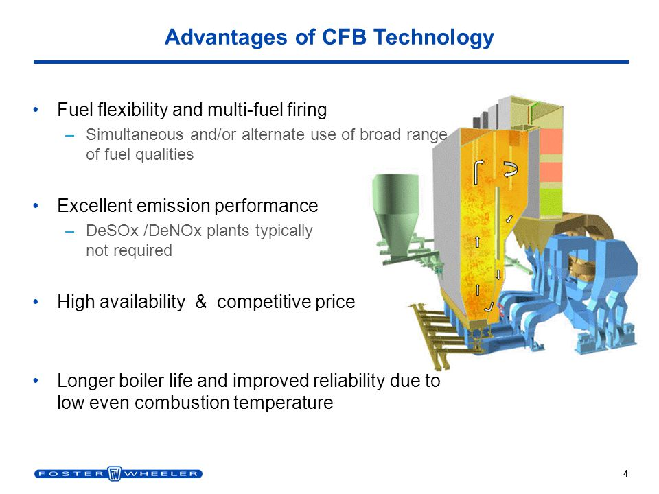 CFB Technology Offers Wide Fuel Flexibility
