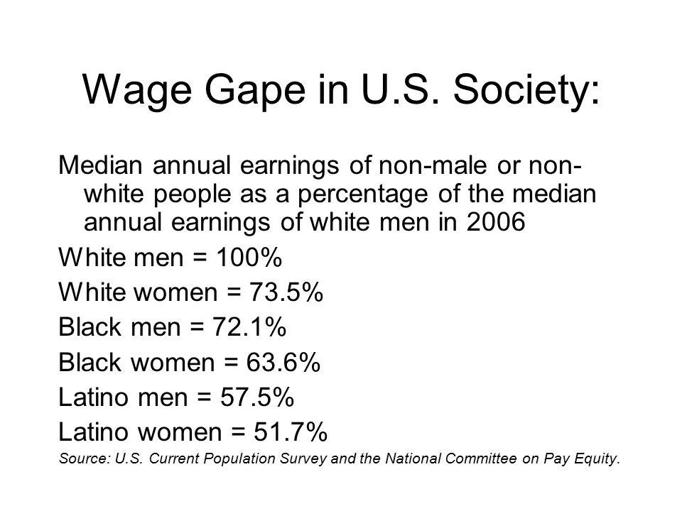 Wage Gape in U.S. Society: