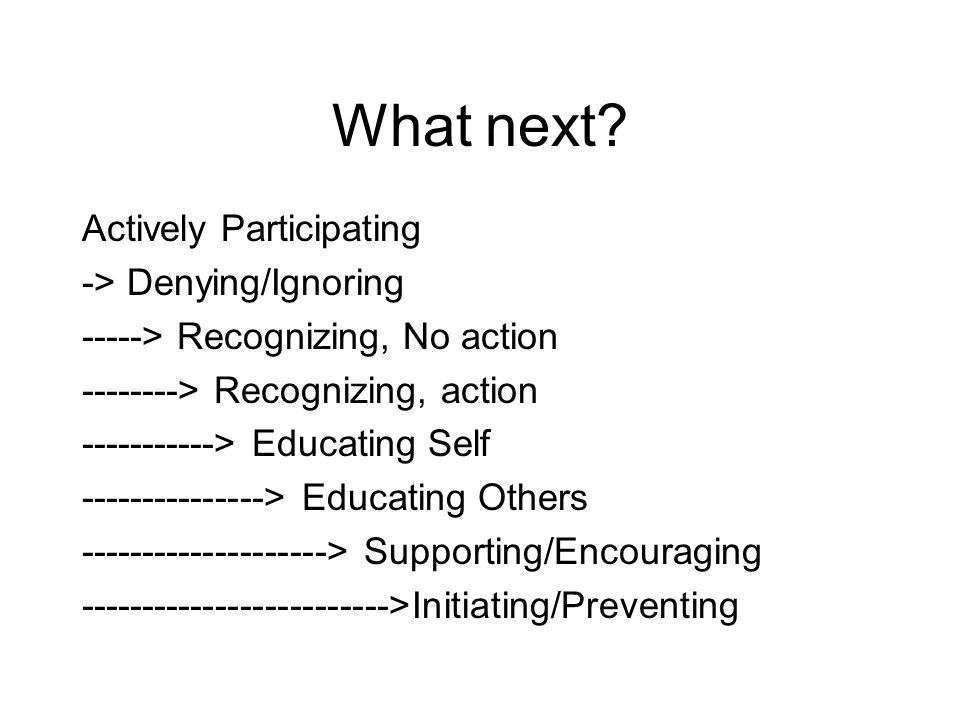 What next Actively Participating -> Denying/Ignoring
