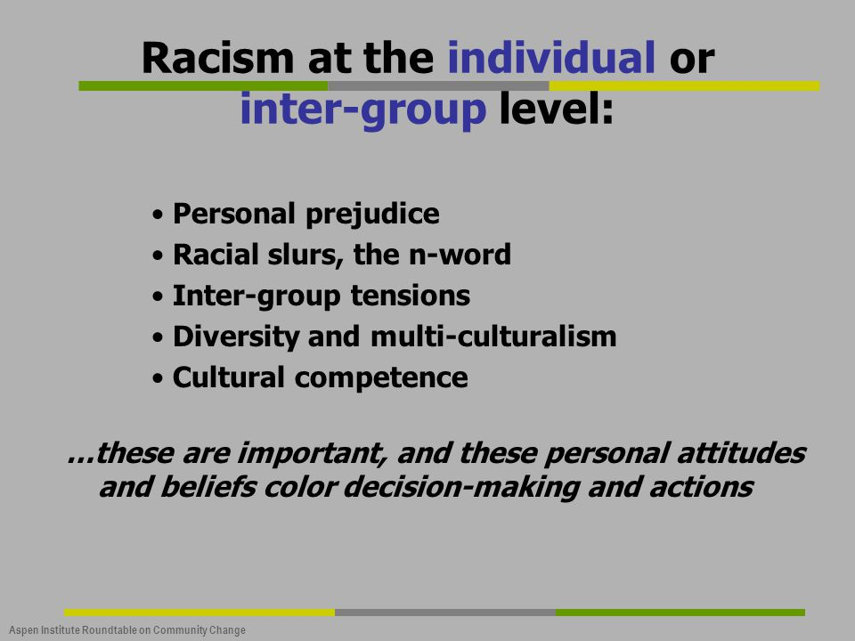 Racism at the individual or inter-group level: