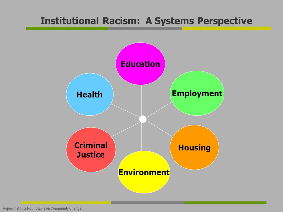 Institutional Racism: A Systems Perspective