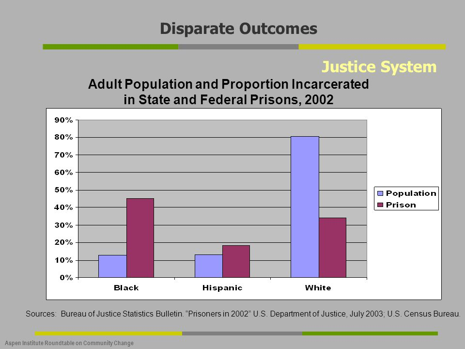 Disparate Outcomes Justice System