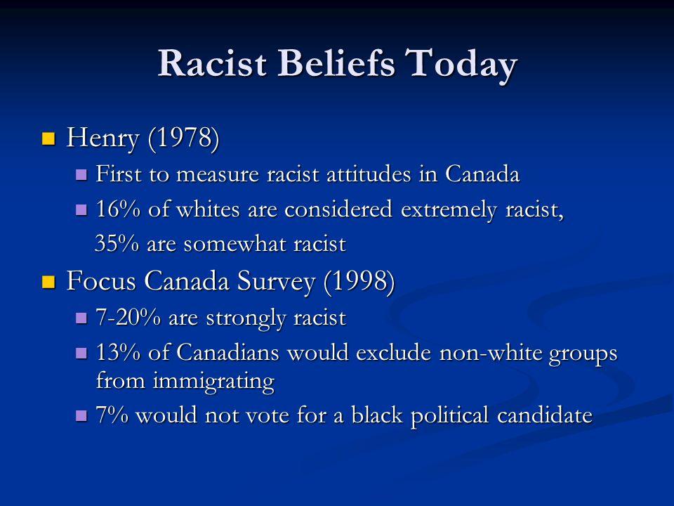 Racist Beliefs Today Henry (1978) Focus Canada Survey (1998)
