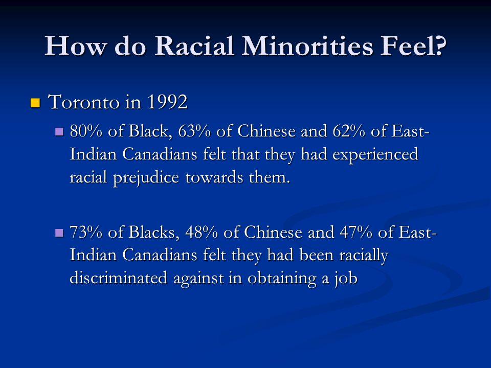 How do Racial Minorities Feel