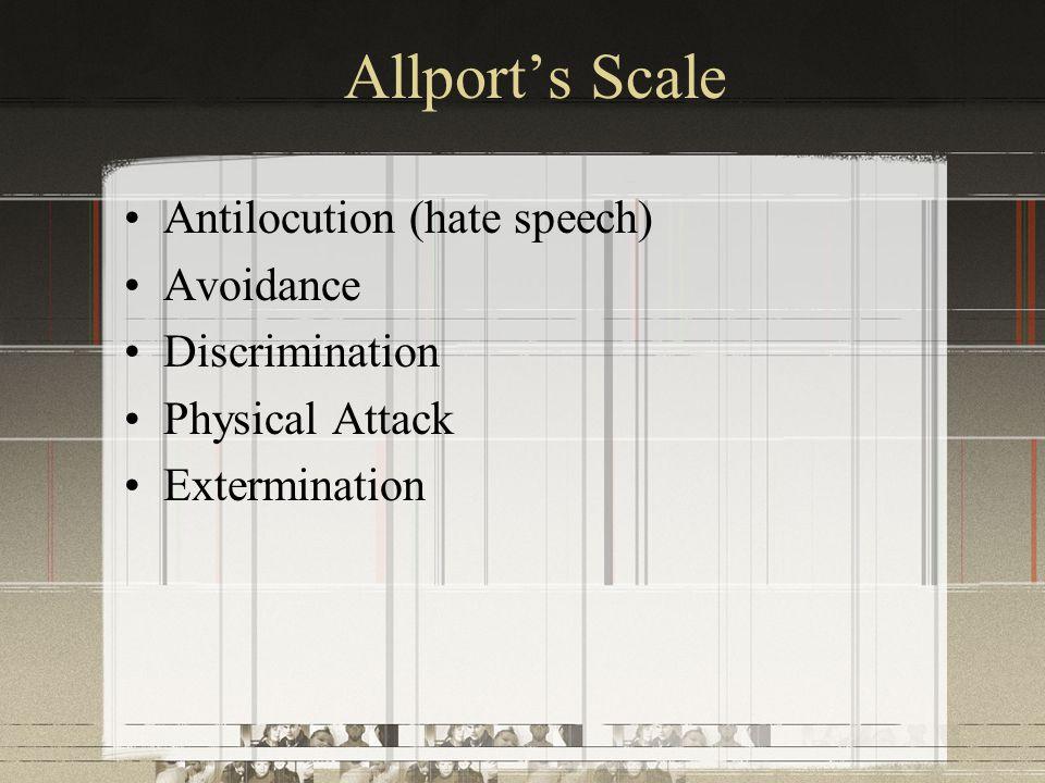 Allport's Scale Antilocution (hate speech) Avoidance Discrimination