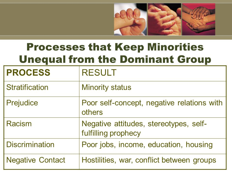 Processes that Keep Minorities Unequal from the Dominant Group
