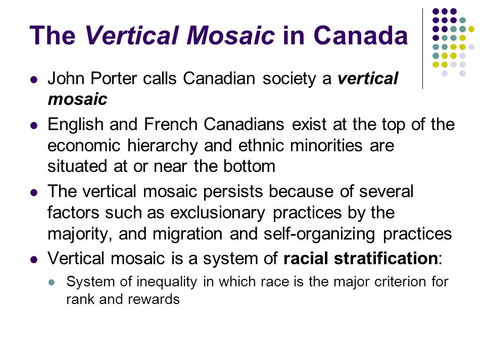 The Vertical Mosaic in Canada