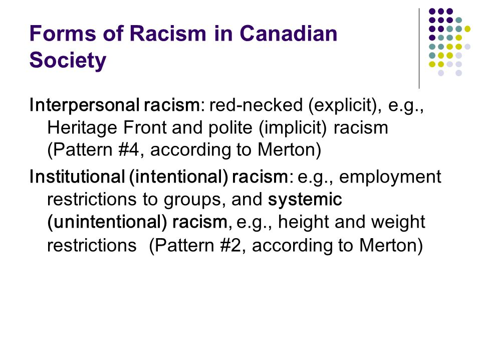Forms of Racism in Canadian Society